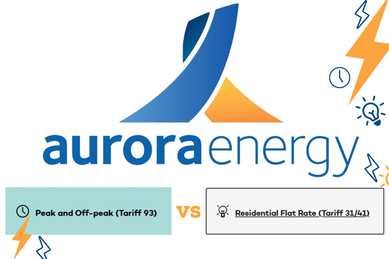aurora tariff blog post 4